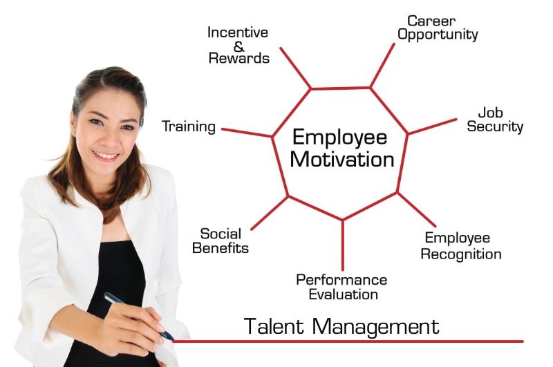 woman posing next to chart showing web of employee motivation